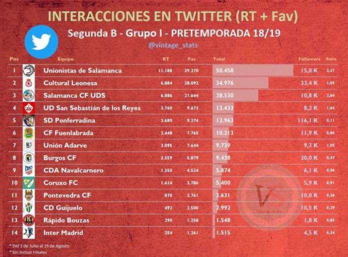 Interacciones_twitter
